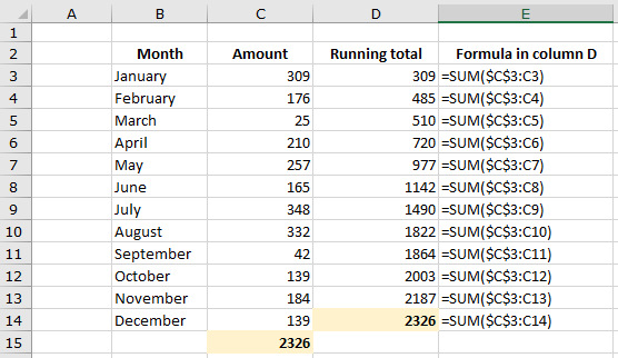 Calculate a RUNNING TOTAL in Excel | Excel Quick Help