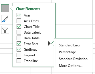 Error bar options in Excel charts