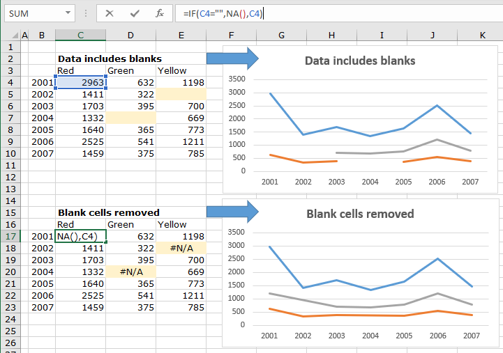 Remove blank cells in a chart's data table