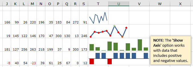 Screenshot of selection of Excel's sparklines