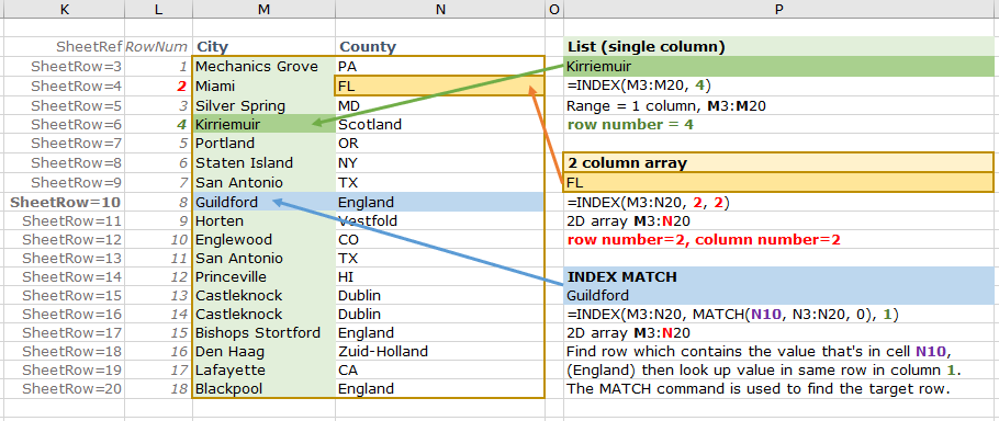 Screenshot showing examples of INDEX and INDEX MATCH in Excel