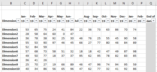 Screenshot of data table in Excel
