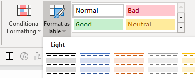 Screenshot of the 'Format as Table' option on the Home tab of the Excel Ribbon.