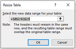 The Resize Table dialog box in Excel.
