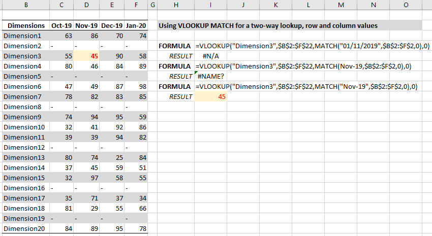 Examples of VLOOKUP MATCH formulas showing error results.