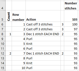 A table of knitting pattern rows in Excel to keep track of rows and stitches