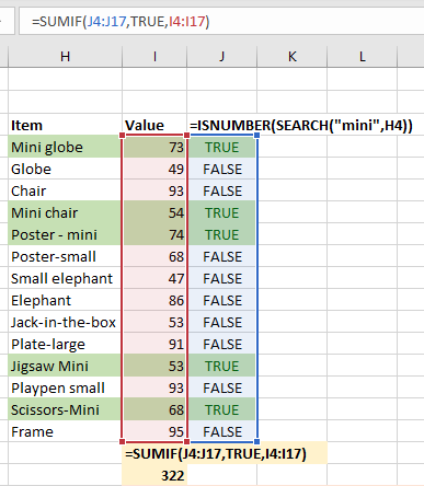 SUMIF values based on specific text in Excel